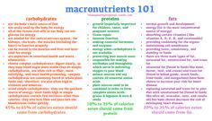 Macro Counting Vs Sugar Detox by Vegetable Macronutrients Chart Protein Carbohydrate