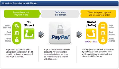 Paypal Gift Card Customer Service - customer service help support centre