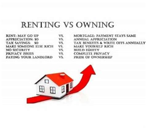 pros and cons of renting a house real estate news everything you wanted to know about