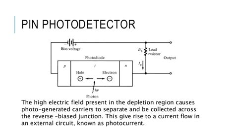 pin diode optical detector pin diode electron detector 28 images optical detector pin photodiode low cost solid state
