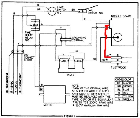 standing pilot furnace wiring diagram furnace limit switch