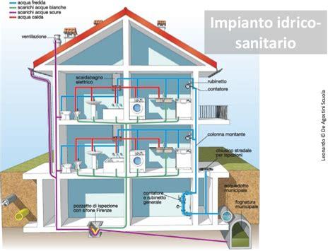 impianto wifi casa quanti impianti in una casa
