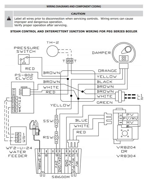 Electrical How Do I Connect A C Wire To An Utica