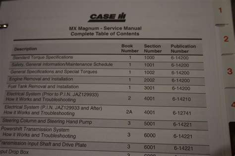 Case Mx210 Mx230 Mx255 Mx285 Magnum Tractor Service
