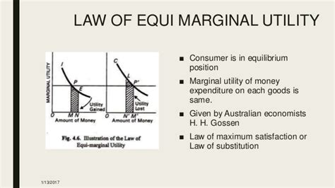 law of equi marginal utility indifference curve and utility analysis