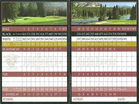 Organizr banff springs actual scorecard course database