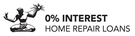 detroit 0 interest home repair loans