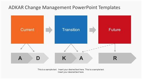 Powerpoint Template Change Management Images Powerpoint Template And Layout Change Template Powerpoint