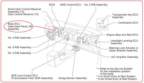 toyota hilux revo wiring engine toyota computer ecu