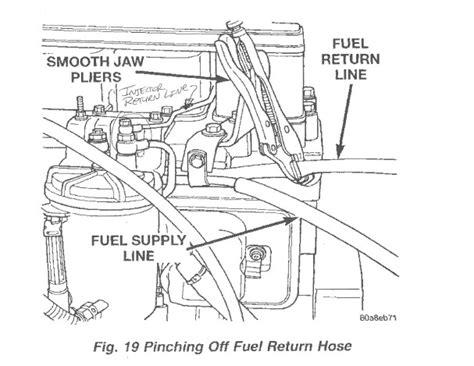 12 valve cummins fuel system diagram pinhole fuel leak the filter housing dodge diesel