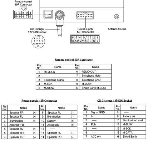 mitsubishi galant stereo wiring diagram efcaviation