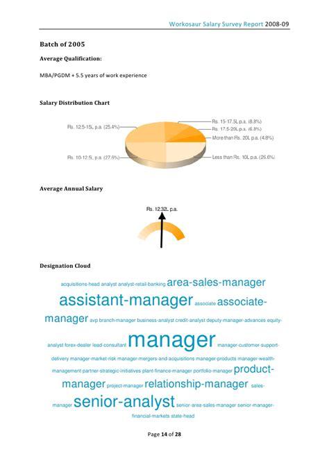 Sr Operational Analyst Salary With Mba Atlanta Ga by 2008 09 Salary Report