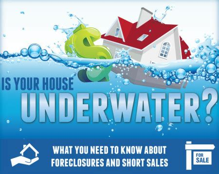 short sale house house underwater foreclosure www pixshark com images galleries with a bite