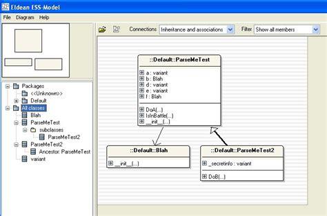 layout print java andypatterns code generation