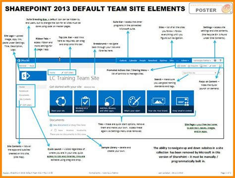sharepoint 2013 site templates free the pdf version for printing here sharepoint
