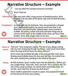 Writing A Narrative Essay Powerpoint by Writing Narrative Texts Powerpoint Year 5 And Year 6 Teaching Resource Teach Starter