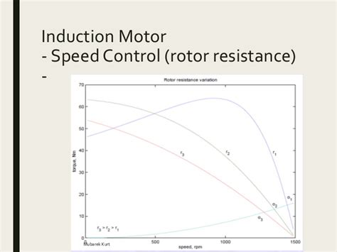 induction motor xm electrical power systems induction motor