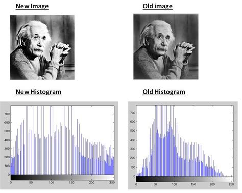 tutorialspoint image processing histogram equalization