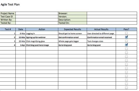 agile test plan template free agile project management templates in excel