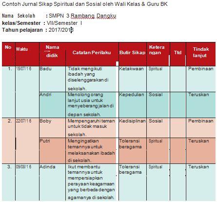format gambar yang didukung oleh blender contoh jurnal k13 smp revisi 2017 format penilaian sikap