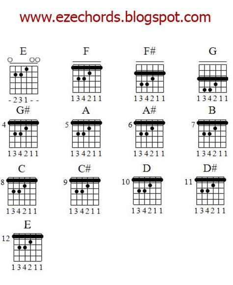guitar chord diagrams for beginners easy guitar chords beginner guitar chord chart bar