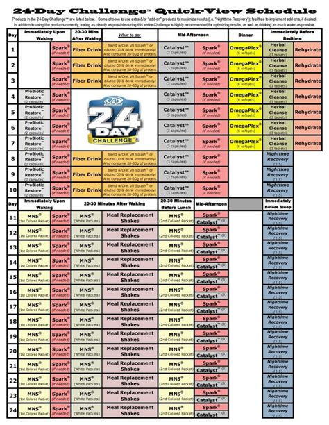 24 day challenge guide pin by caputo on advocare with receipes for the