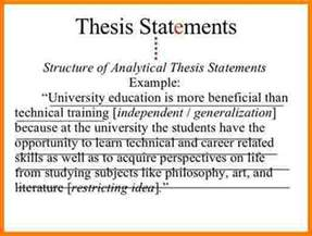 Exle Of An Essay With A Thesis Statement by 5 Exle Essay Thesis Statement Statement 2017