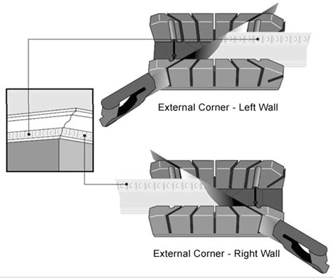 Cornice Cutting Angles how to install ceiling coving cornice