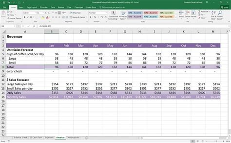 how to calculate revenue in your financial model dummies
