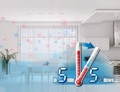 Ac Sharp Xp6shy ac sharp 1 2pk ah xp6shy inverter glodok elektronik