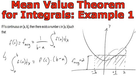 mean value theorem for integrals exle 1 youtube