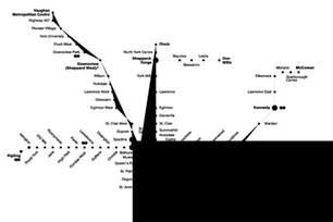 Toronto Metro Map by Toronto Subway Map Map3