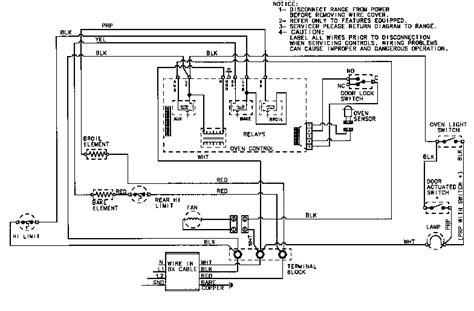 whirlpool tub wiring diagram whirlpool free engine image whirlpool profile refrigerator wiring diagram whirlpool