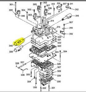 2008 sebring battery location 2008 wiring diagram free