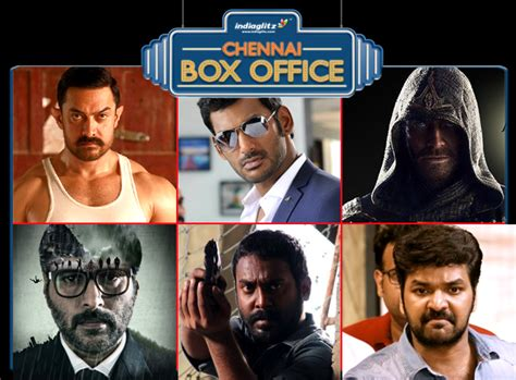 Top Weekend Box Office by New Year Weekend Chennai Box Office Top 10 Analysis