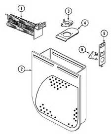Admiral Clothes Dryer Parts Size