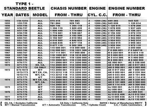 volkswagen service number subaru engine serial number decoder autos post
