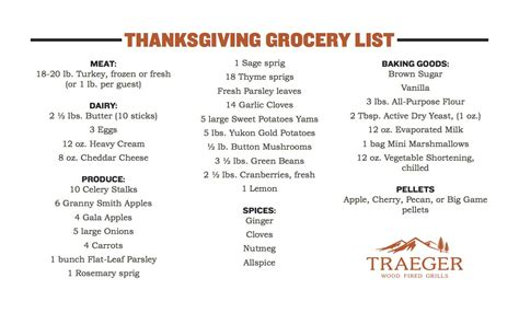 printable thanksgiving grocery shopping list thanksgiving dinner shopping list 100 images printable