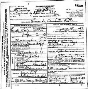 Kentucky Birth Records Index Kentucky Vital Records Genealogy Familysearch Wiki