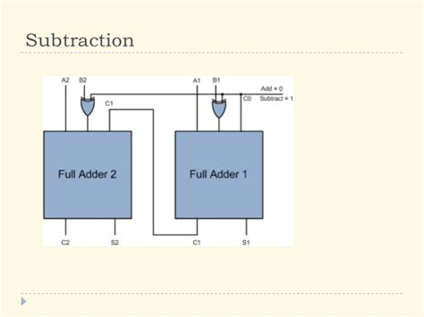ppt integrated circuit ic integrated circuits ppt slides 28 images paper presentation on 3d integrated circuits pdf 28
