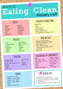 shred diet grocery list grocery list template