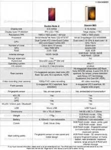 xiaomi redmi note 4 redmi note 4 vs xiaomi mi5 specs comparison