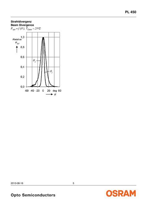 laser diodes light emission laser diode 450nm blue laser all manufacturers of diode lasers