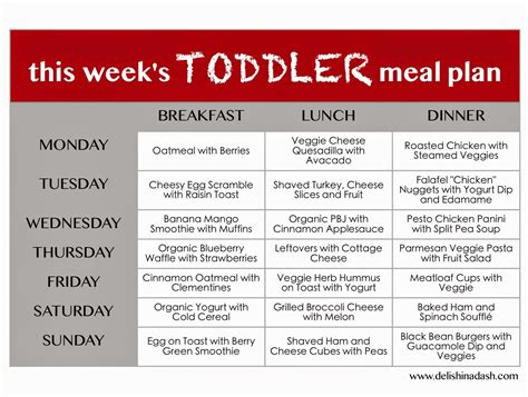printable meal planner for toddlers toddler weekly meal planner kid friendly recipes