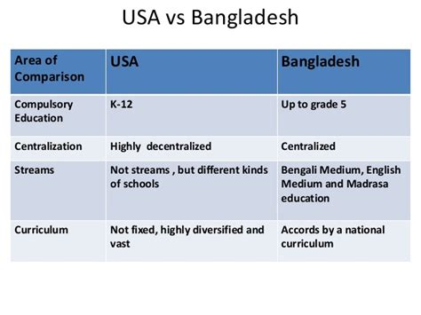 foreign thesis about education essay on indian education vs foreign education
