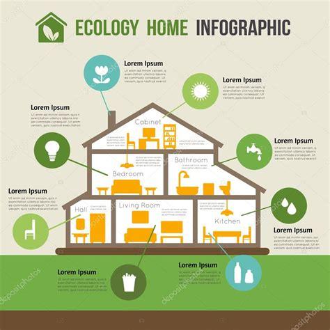 Eco friendly home infographic ? Stock Vector © Elvetica #77299978
