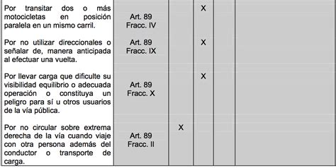 costo de licencias en puebla 2016 licencia de conducir en puebla 2016 en puebla habr 225