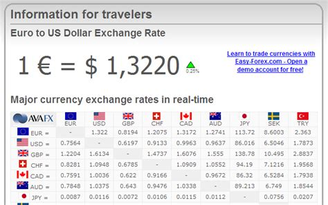 currency converter rate rate exchane charibas ga