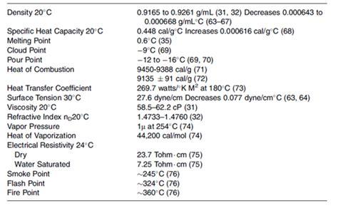 Faktor Yang Mempengaruhi Minyak Kelapa Sawit potensi kelapa sawit kedelai dan mikroalga sebagai bahan