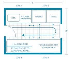 Hgtv floor plan designer trend home design and decor